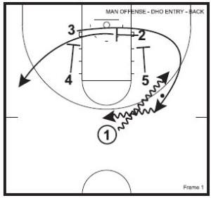Basketball Plays DHO Back