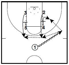 Basketball Plays Mercer Bears Box Zipper