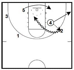 Northwestern Basketball Quick Hitters