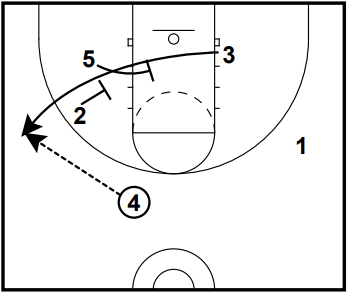 Chris Collins: Shake and 14 High Raise Man to Man Plays