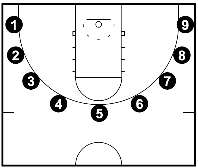 Basketball Shooting Games for In and Out of Season