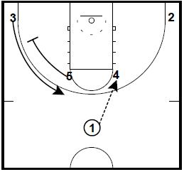 Utah Jazz Quick Hitters Starting From a Horns Set