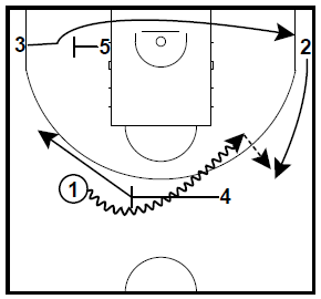 Basketball Plays 2 Euroleague Sets
