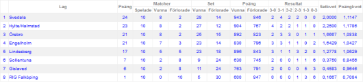 ElitSerie-Table-122015