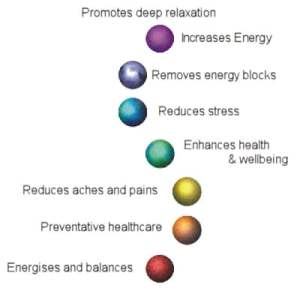 As a healer, you promote deep relaxation, increase energy, remove energy blocks, reduce stress, enhance health & wellbeing, reduce aches and pains, provide preventative healthcare, energise and balance.