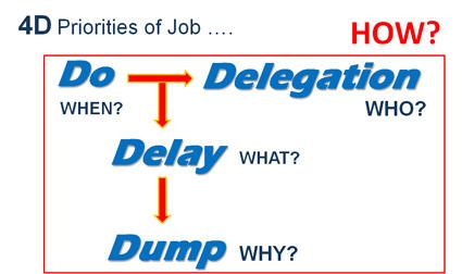 4d-job_priorities-scaled500
