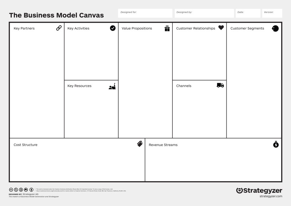 002-the-business-model-canvas
