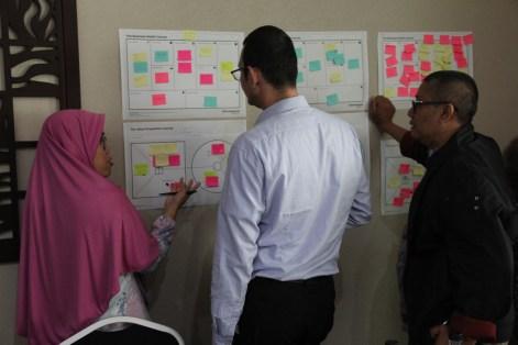 Masterclass Business Model 2018, Jakarta