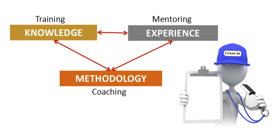 Knowledge-Experience-4