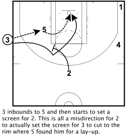 Man to Man Offense – Page 3