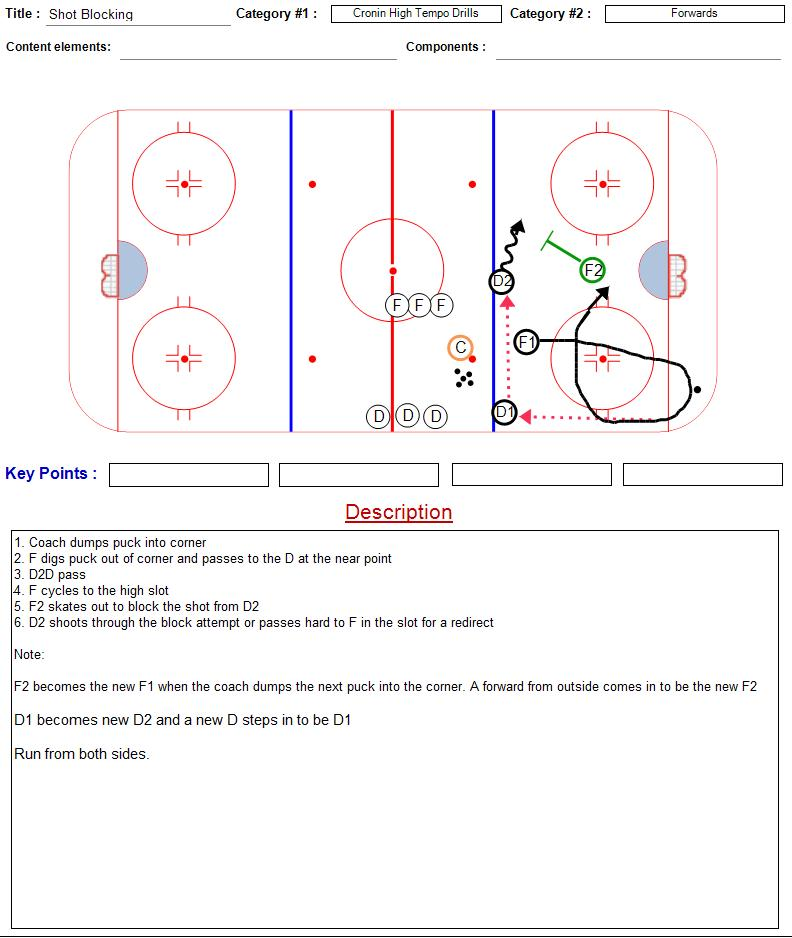 High Tempo Drills  Coach Nielsens Ice Hockey Drills