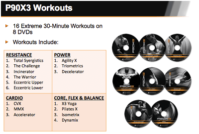 P90X3 Challenge Pack - Free Coach Signup