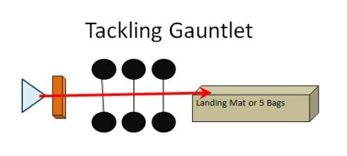 Tackling Gauntlet Youth Football Drill