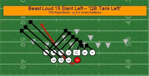 Football Plays - Beast Loud QB Slant