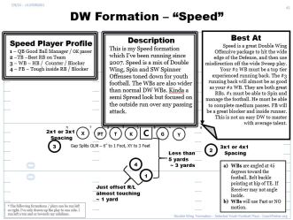 double wing offense diagram