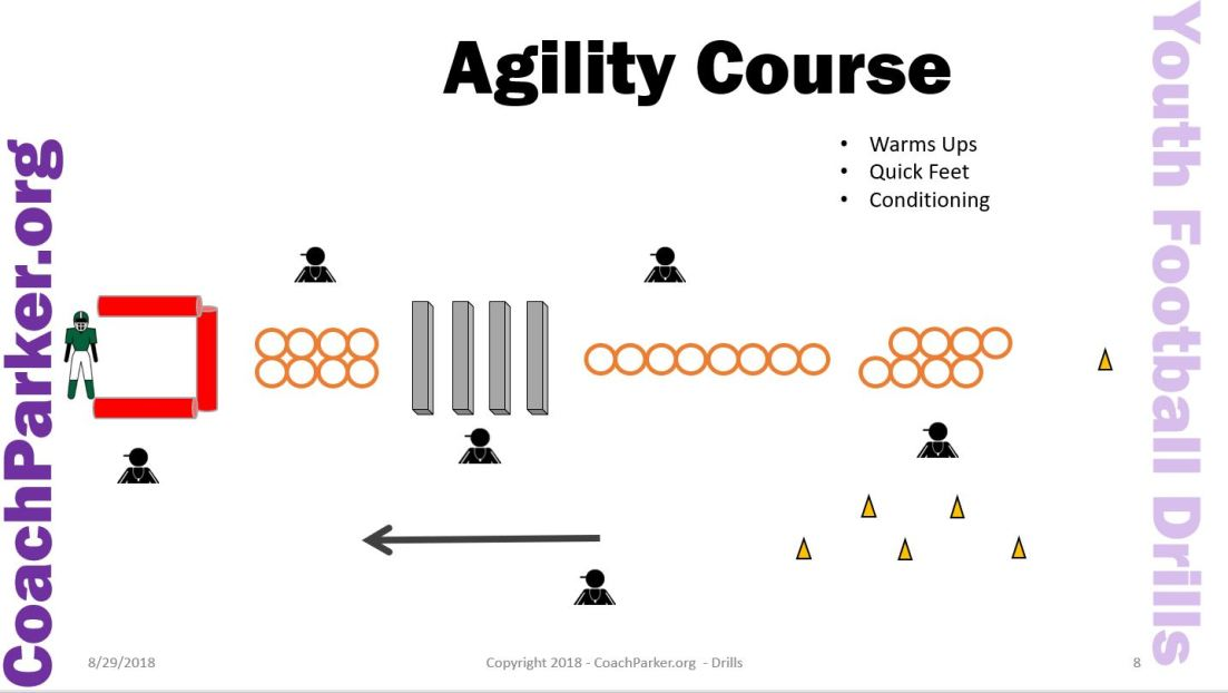 youth football agility course