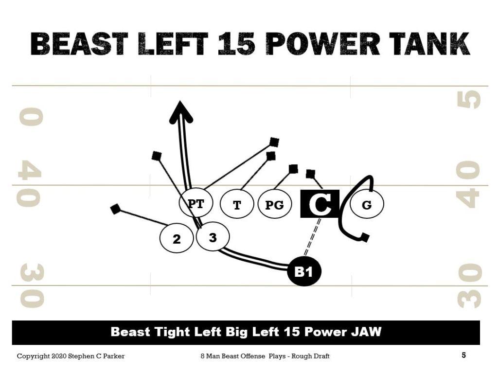 8 man beast offense play Power 15 Tank