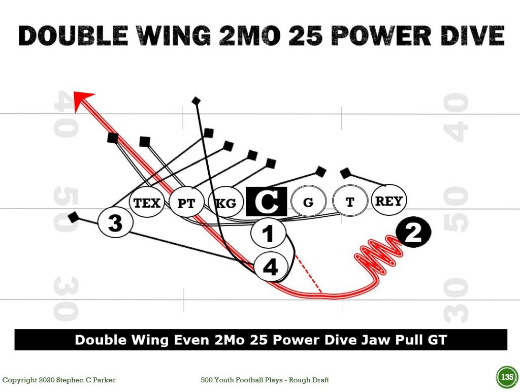 Double Wing Power Toss Dive Play