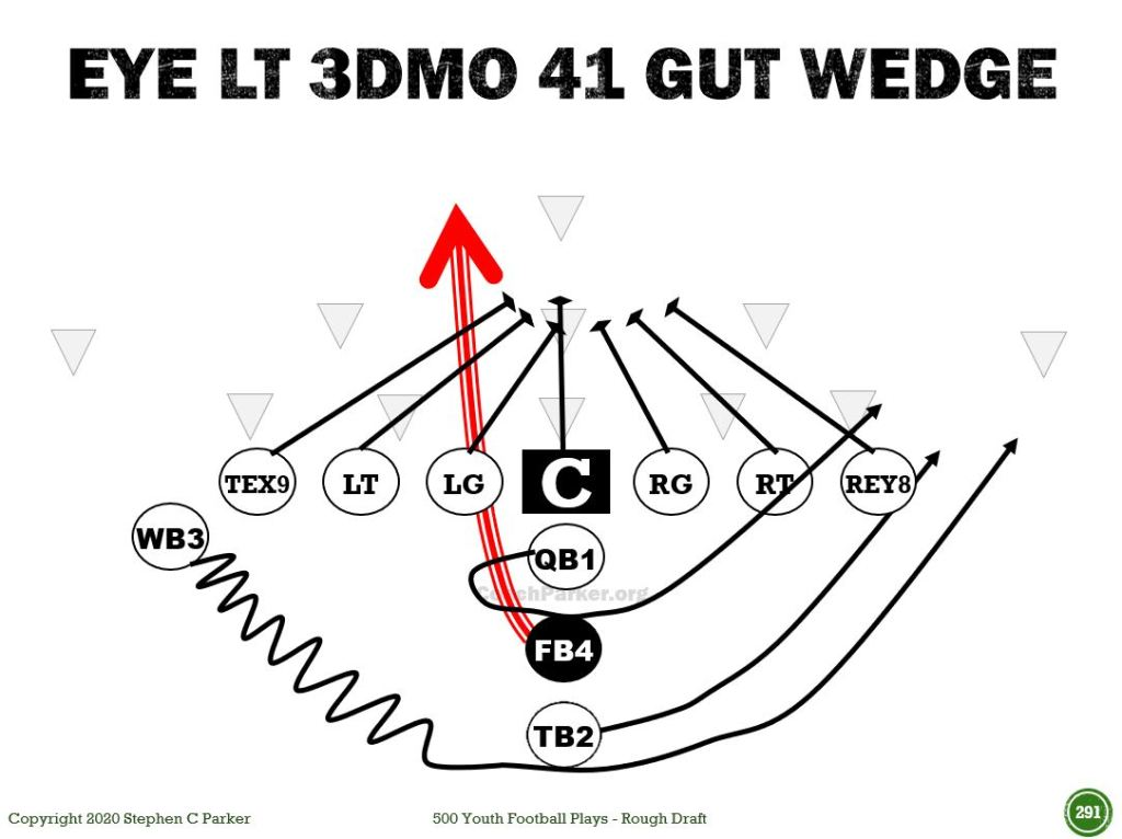I formation play 41 gut wedge