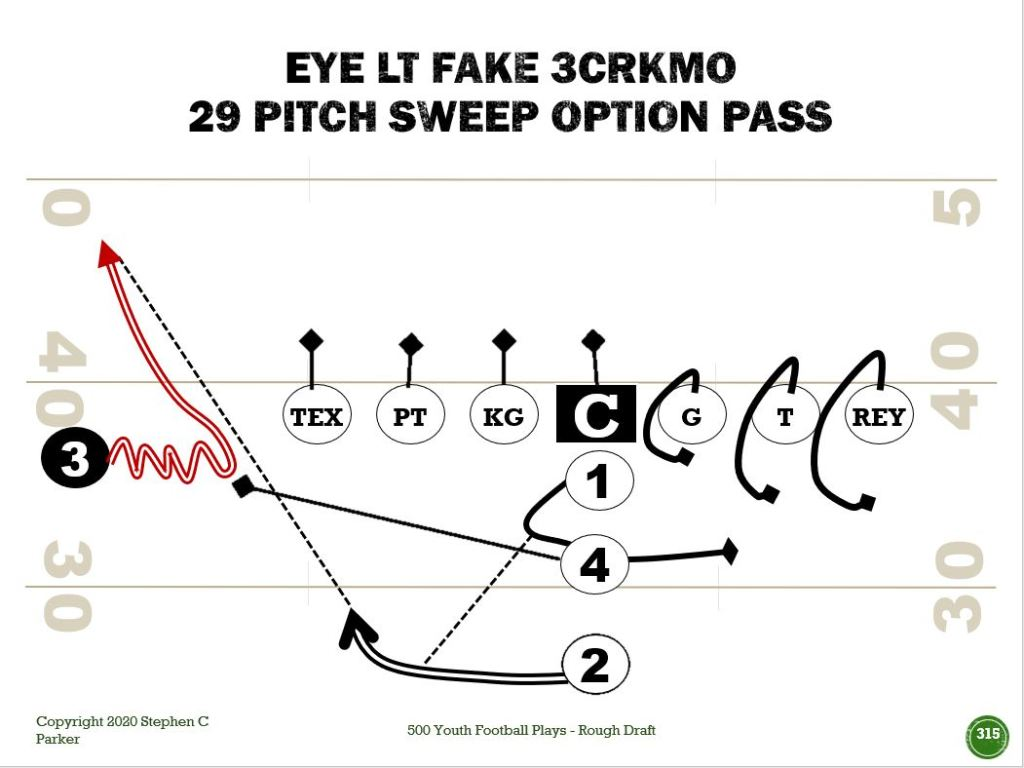 i formation sweep option pass play