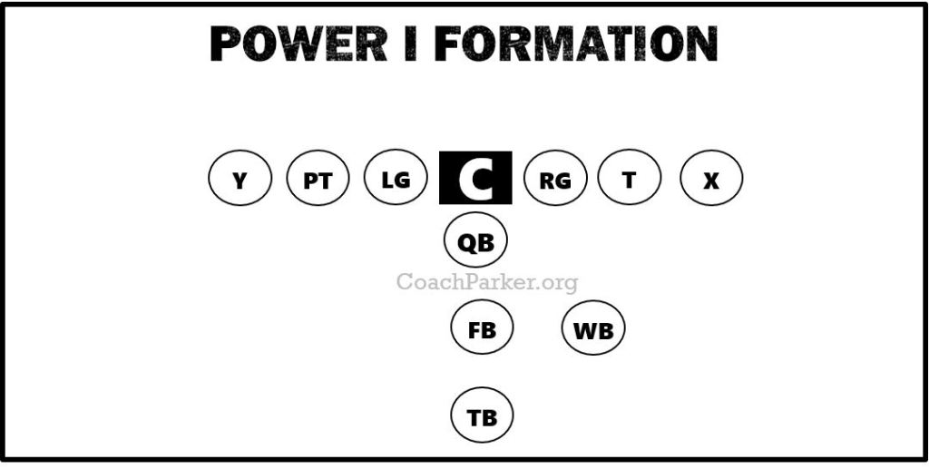 power i plays youth football