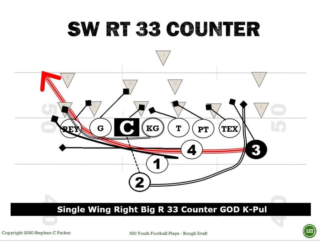 Offense playbooks wing single Single Wing