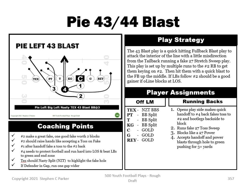free youth football plays that work Pie 43 Blast