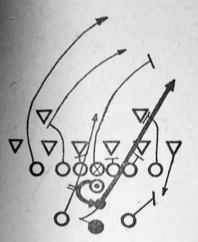 free youth football play t formation 44 blast