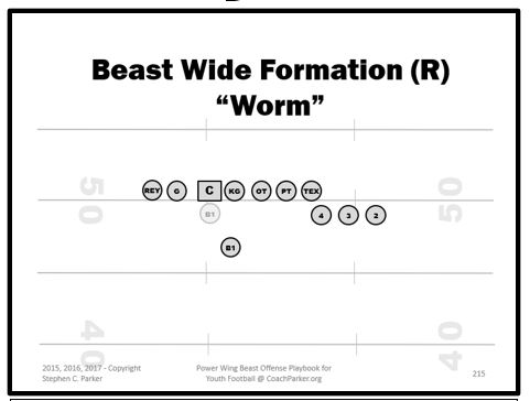 Worm Formation is the Beast Wide Formation