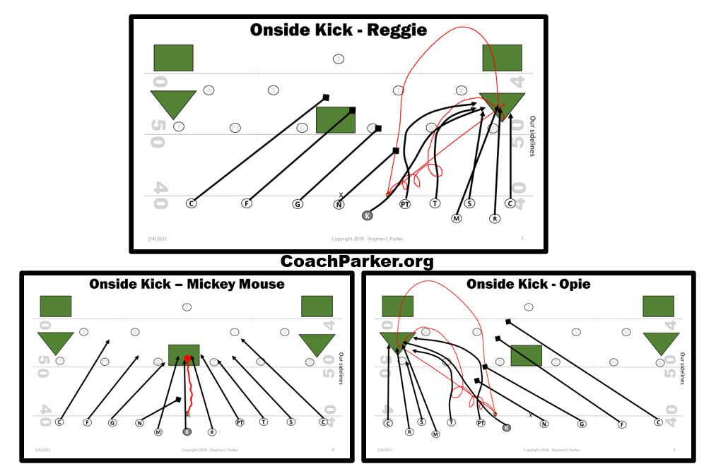 youth football onside kicks special teams