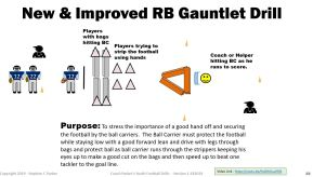 rb gauntlet drill youth football drill new by coach parker