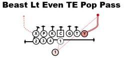 Beast TE Pop Pass Play