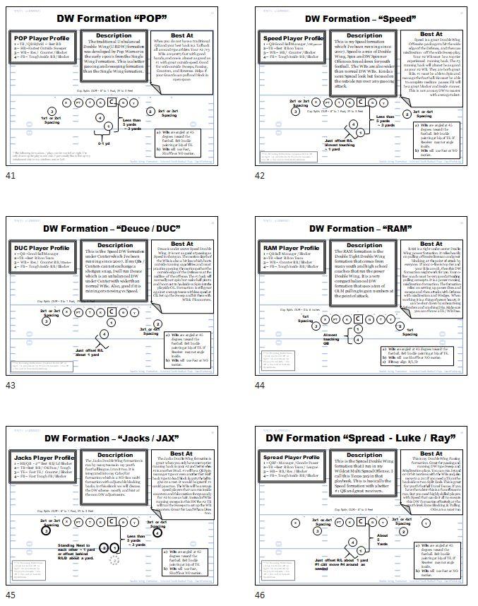dw formation diagrams