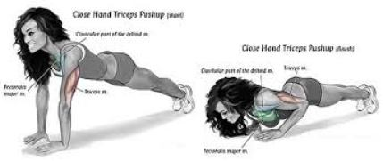 Image result for narrow-width push-ups