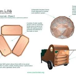 coaction-mobile-art-lab2