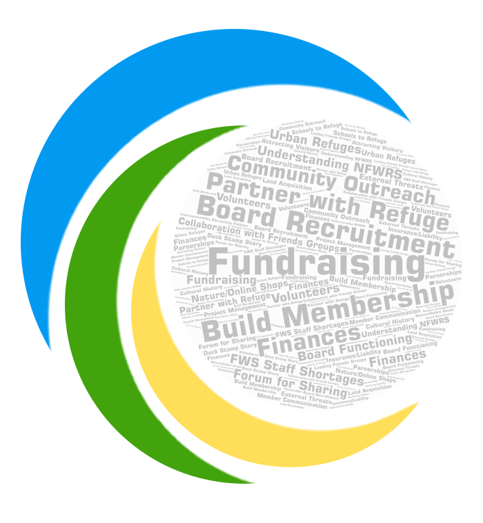 CORFA logo with a wordcloud