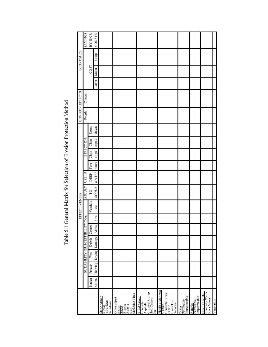 Table 5.1 General Matrix for Selection of Erosion