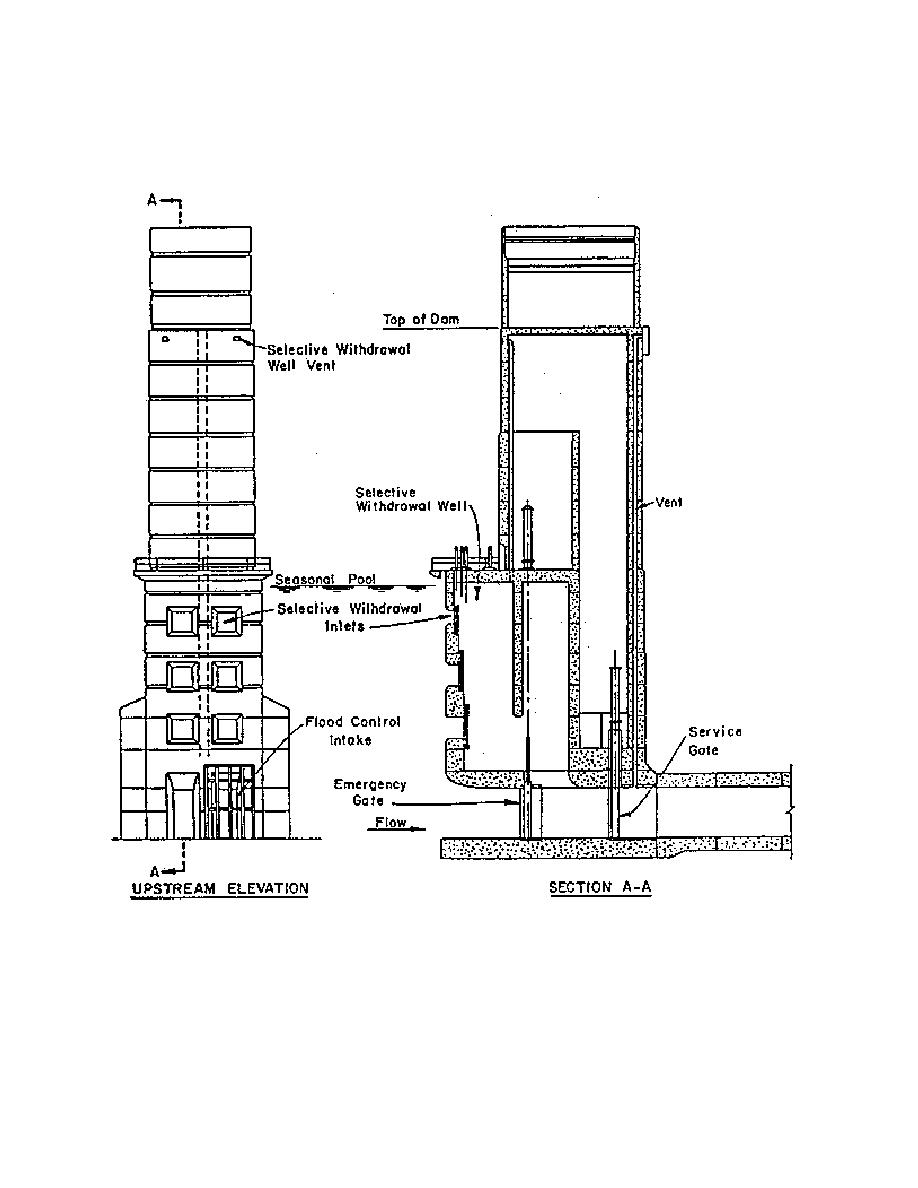 Figure 1.2.14 Dual wet well multilevel withdrawal