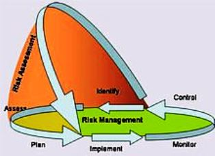 safety and voyage planning
