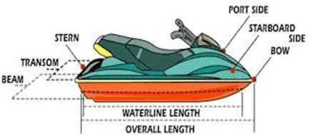 pwc-jetski-personal-watercraft-training-1