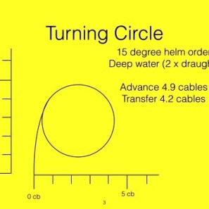 passage planning boat ship yacht chart gps chartplotter 10