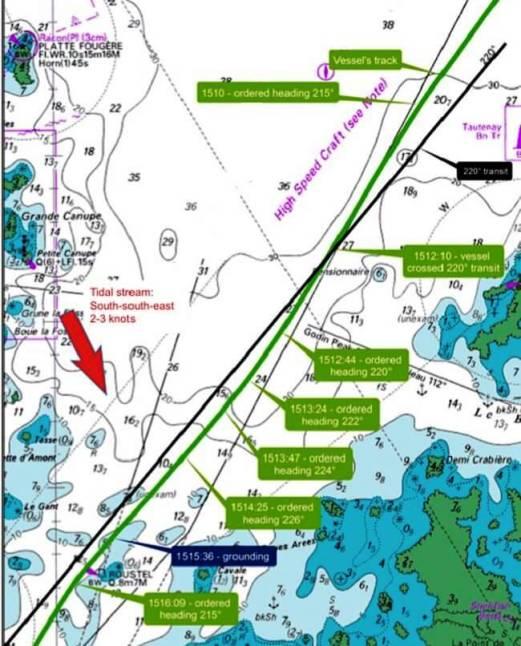 passage planning boat ship yacht chart gps chartplotter 16