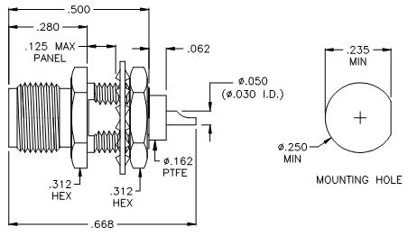 MIL-C-39012 PDF DOWNLOAD