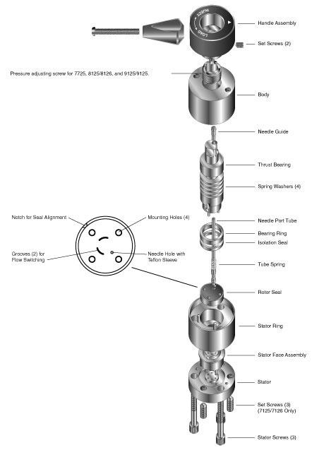 Gm 350 Transmission Fluid Diagram, Gm, Free Engine Image