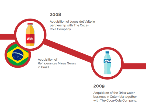 cocacolafemsa_history6-png
