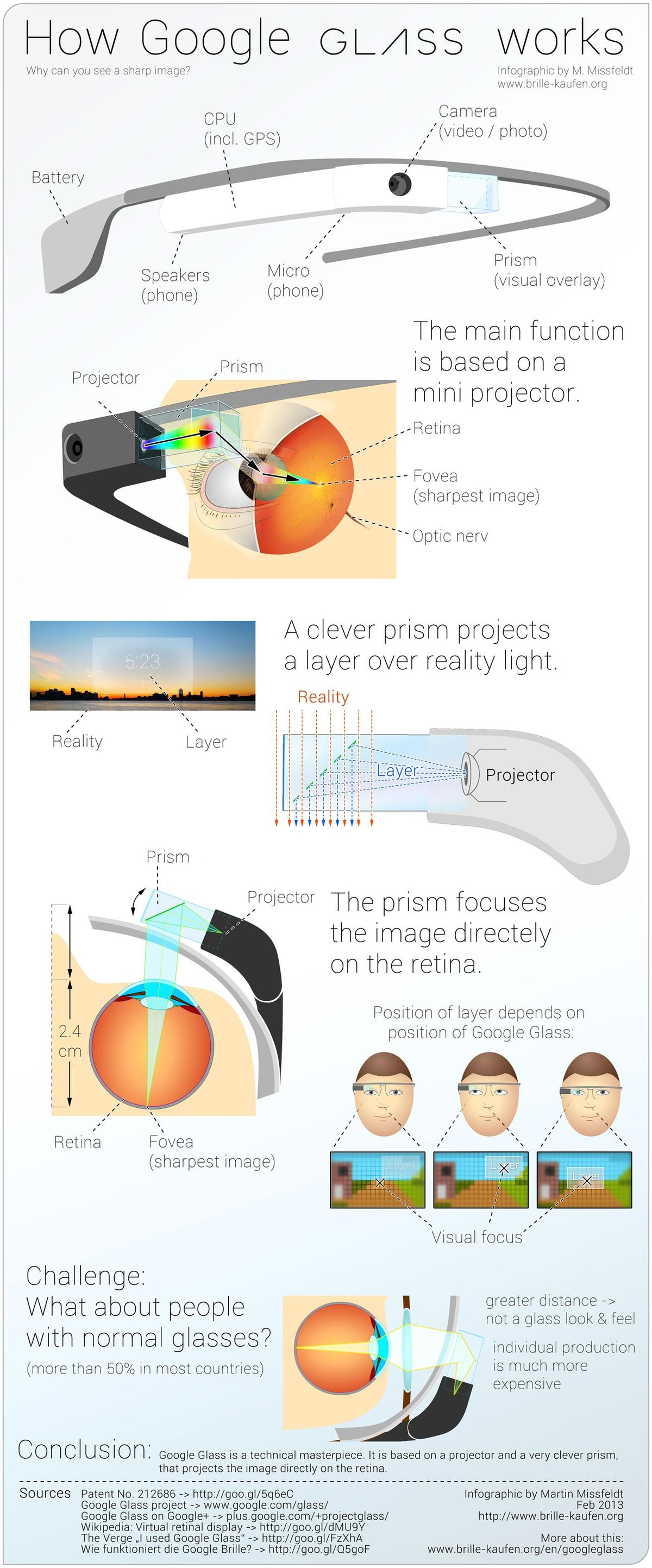 Photo of Como funciona o Google Glass