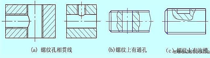機械製圖-第八章 零件圖-螺紋的規定畫法 機械製圖 - Coccad.com