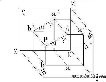 機械製圖-第三章 基本體及其表面交線-直線的投影|機械製圖 - Coccad.com
