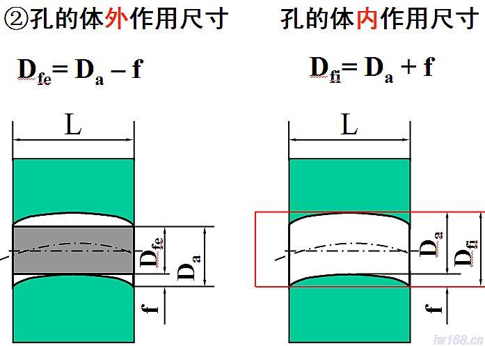 幾何公差基礎知識培訓-公差原則|機械製圖基礎 - Coccad.com