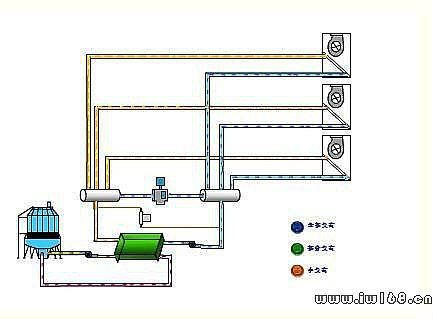 中央空調工作原理|機械設計 - Coccad.com
